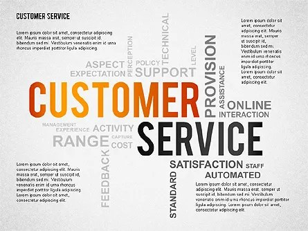 Customer Service Presentation Template for PowerPoint Presentations