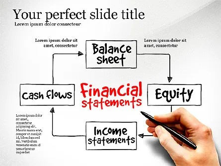 Diagram Of Financial Statement for PowerPoint Presentations - financial statement