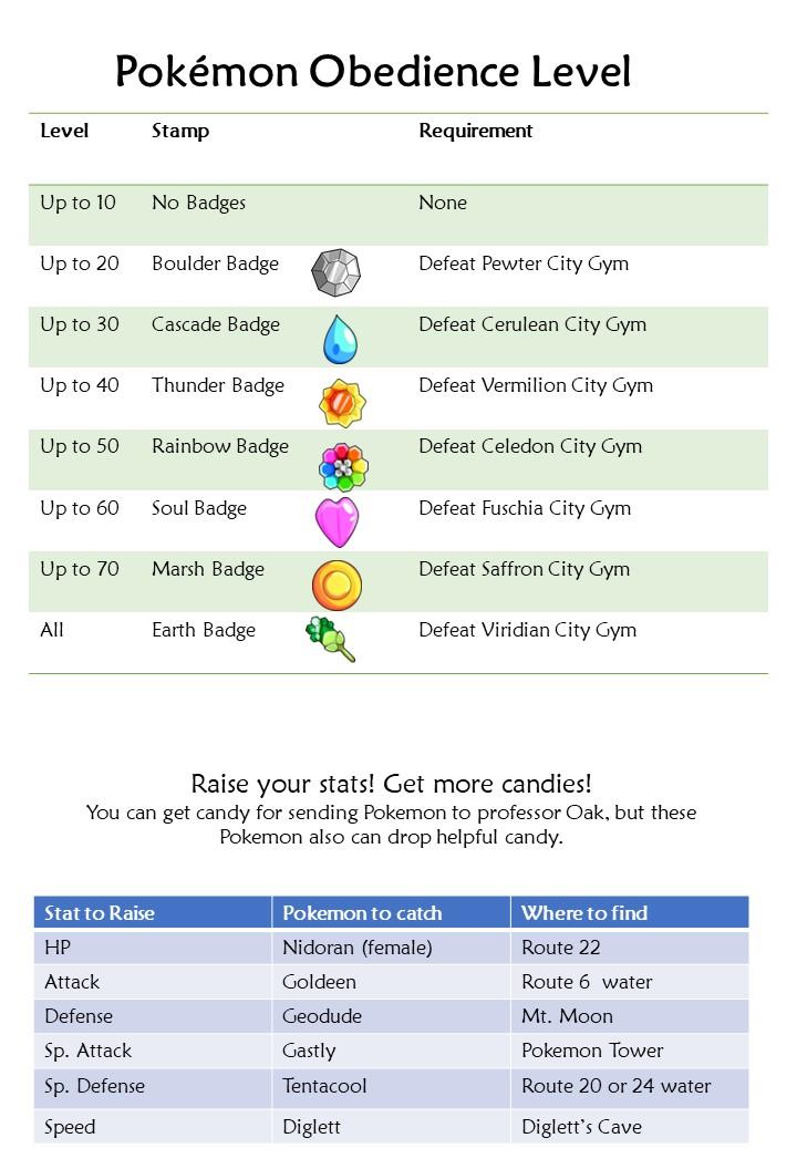 Printable Checklist for Let\u0027s Go  PokemonLetsGo