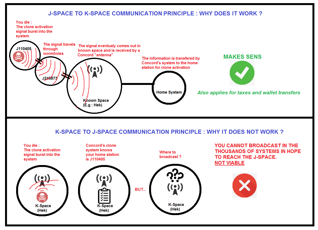 But Sens J Space Mechanics Badly Drawn Does It Make Sens Eve