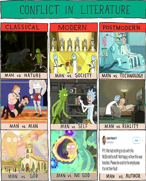Conflict in Literature - Rick and Morty Edition  rickandmorty