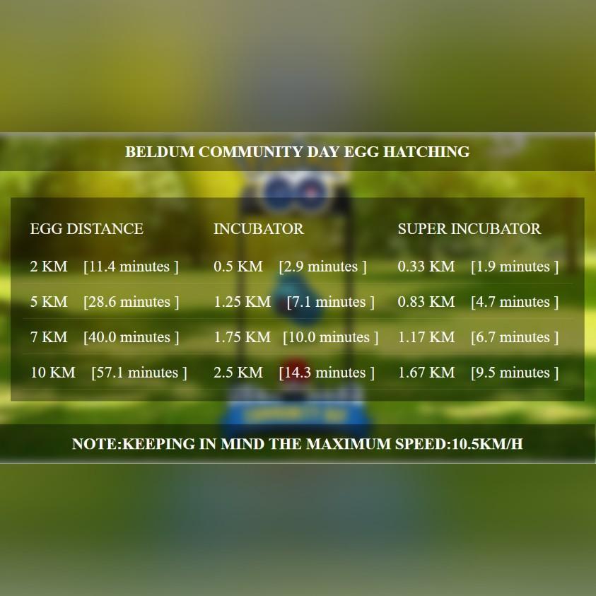 Beldum Egg Hatch Guide  TheSilphRoad