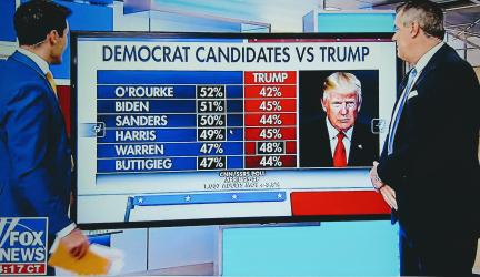 Image result for This is the CNN NEW POLL OUT…… They so Ridiculous…It's clear they learnt NOTHING from the Hillary Polls