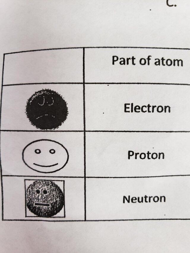 parts of an atom  comedyheaven
