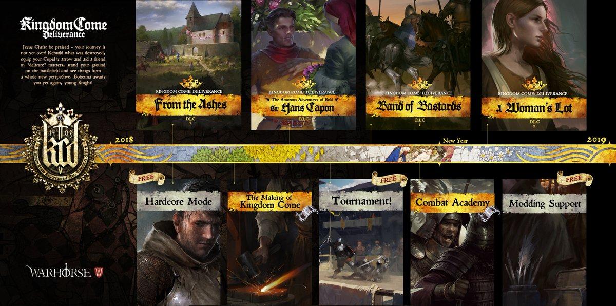 Kingdom Come Deliverance - DLC Road Map!!!!!  kingdomcome