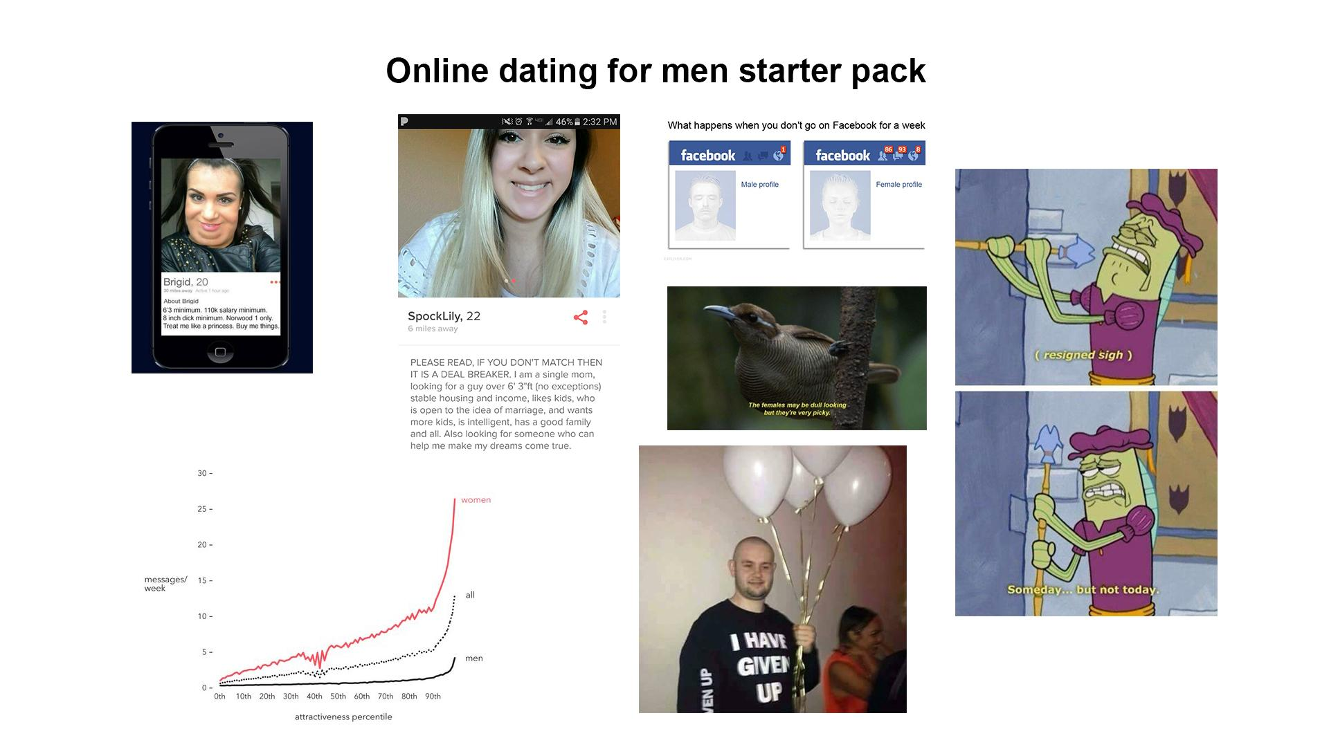 Online Pack Online Dating For Men Starter Pack Starterpacks
