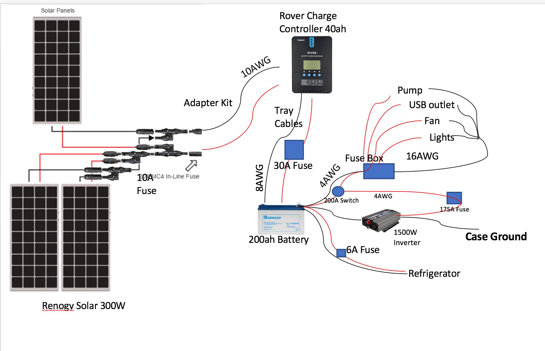 fishman prefix wiring diagram