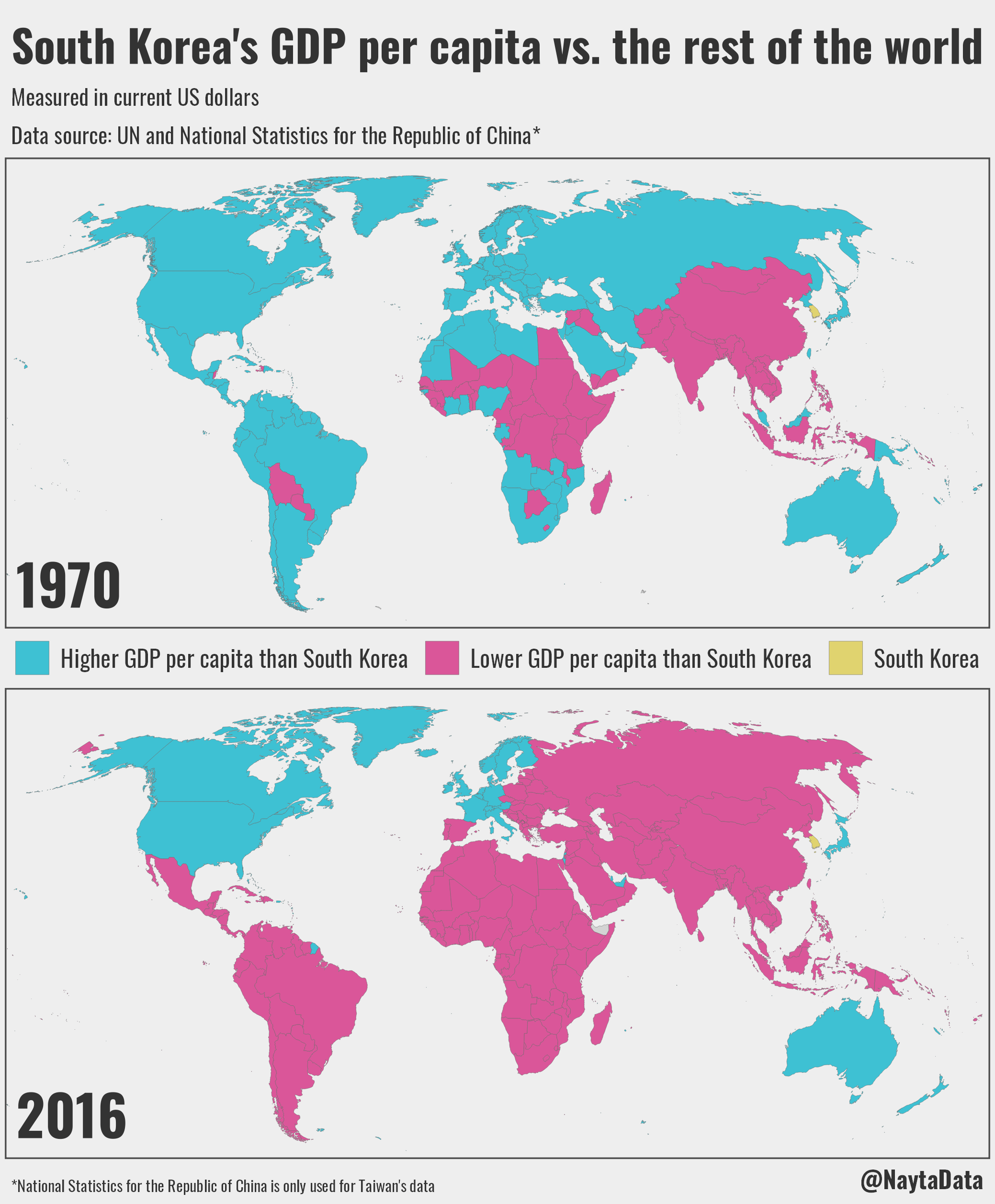 About South Korea South Korea S Gdp Per Capita Vs The Rest Of The World 1970