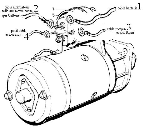 bmw schema cablage d un moteur