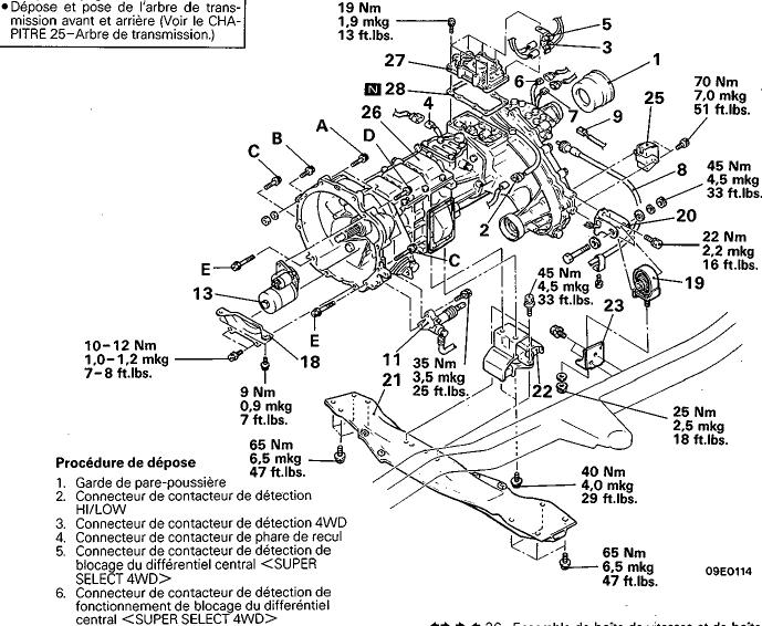 mitsubishi schema moteur hyundai atos