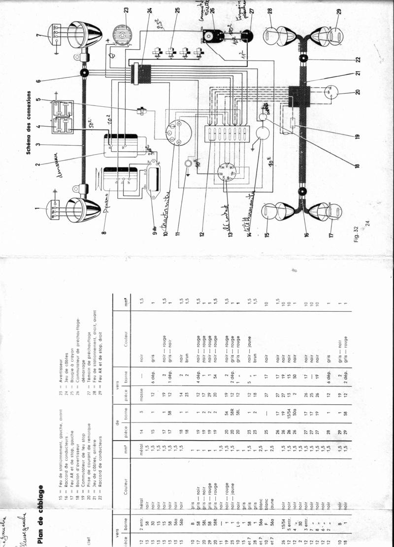 kubota schema cablage debimetre d