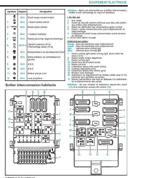 renault schema cablage moteur