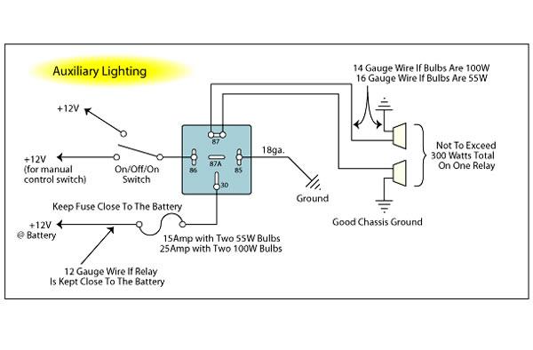 12 Volt Relay Wiring Diagram 5 Pole Drl Wiring Schematic Diagram