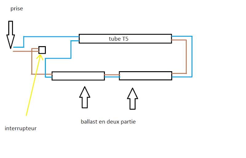 ballast schema cablage