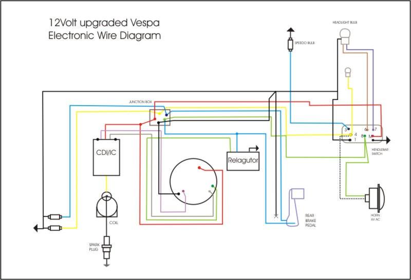 Vespa Wiring Diagram - Wiring Diagram Write