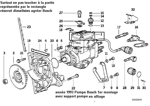 marque Schema moteur