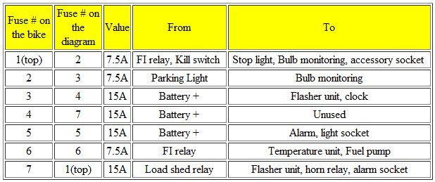 Bmw K100 Fuse Box Wiring Diagram