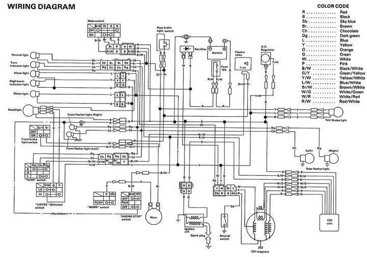 1976 yamaha 500 xt schema cablage