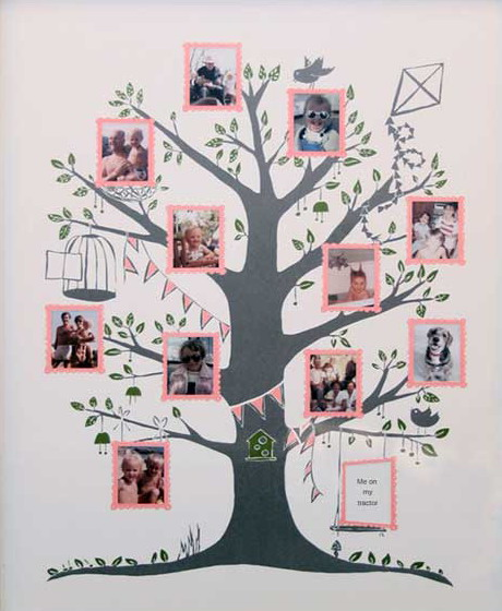 25 Inspiring Family Trees You Can Create On Your Wall - Shelterness