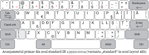Anu 3d Name Wallpaper Keyboard Romanian Special Characters The Default Comma