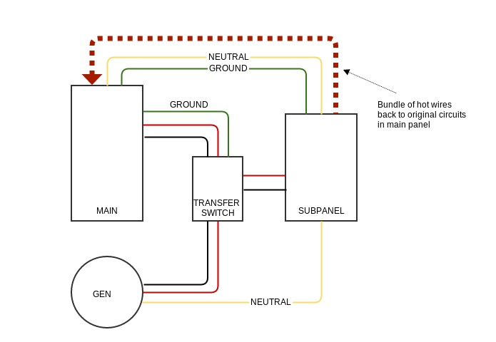 generator transfer switch wiring diagram for mobile
