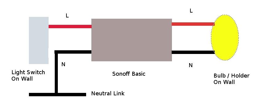 Basic Switch Diagram Wiring Diagram 2019