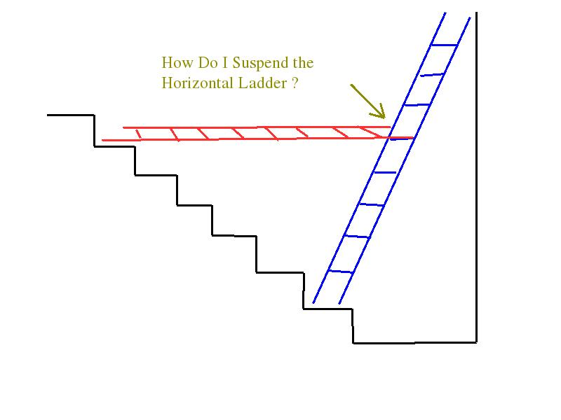 Tools Can I Use Two Ladders To Create A Makeshift