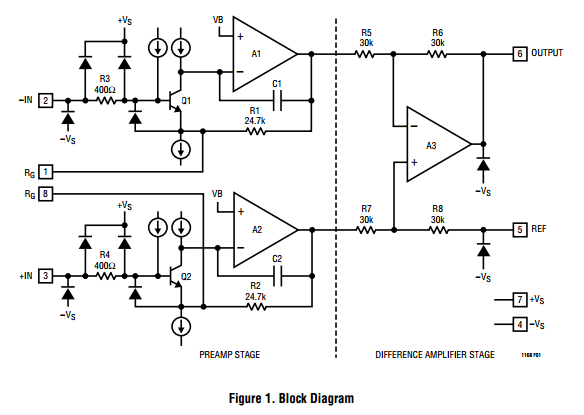 basic of difference op amp circuit diagram