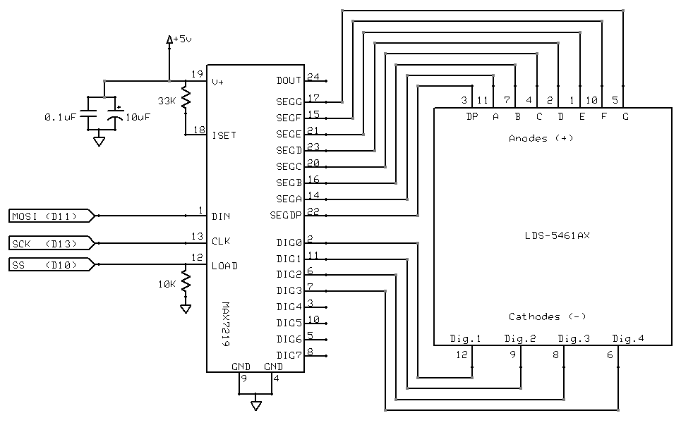 circuit is same but i connect only one 5x7 dot matrix display