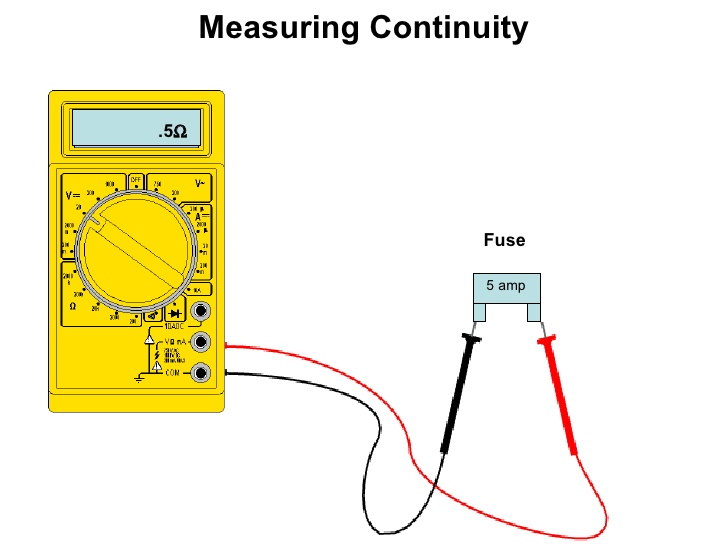 Test Car Fuse Box Multimeter Wiring Diagram