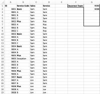 Using Excel Worksheet Functions Index Match In Vba Code ...
