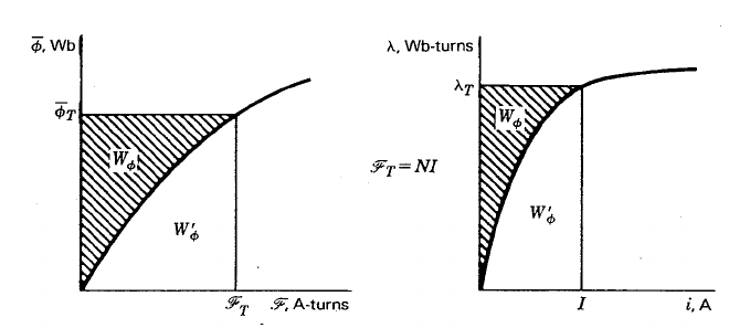 constant current in electronics a constant current system is a system