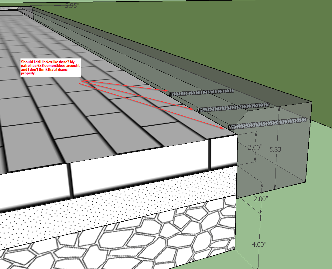 Drain How To Improve The Drainage Of A Patio With 6quotx6