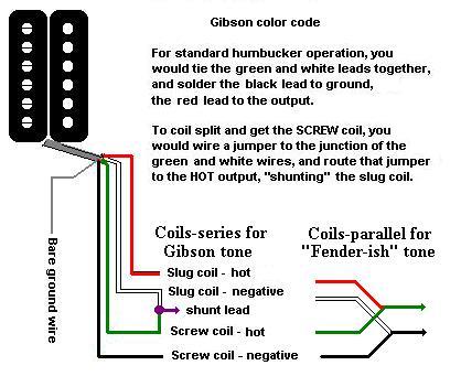 Humbucker Wiring Diagram Color Code Online Wiring Diagram