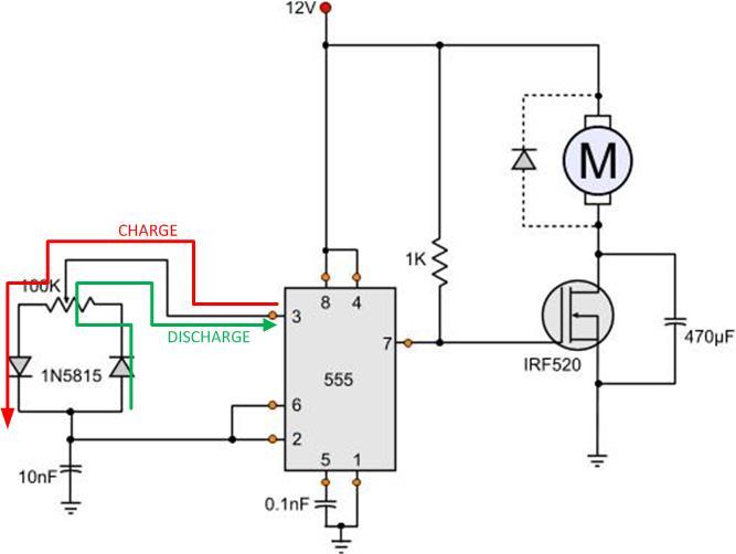 wiringpi pwm clock
