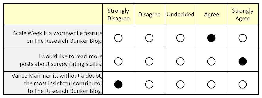 How to pick the right rating system? - User Experience Stack Exchange - likert scale template