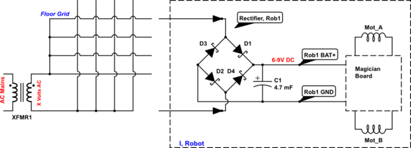 voltage analogy