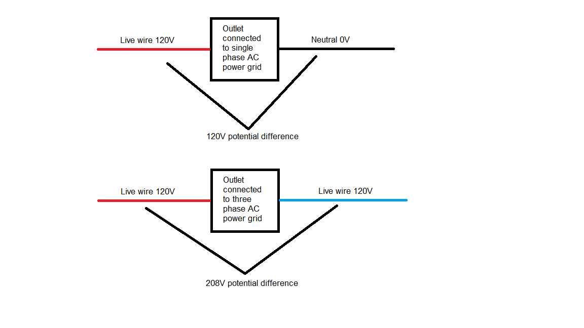 wall outlet engineering diagram