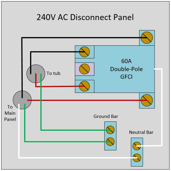electrical - How to wire a 240V disconnect panel for spa that does