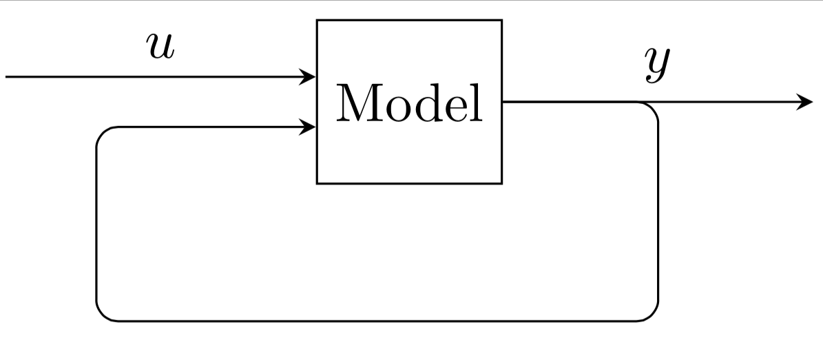 simple block diagram latex