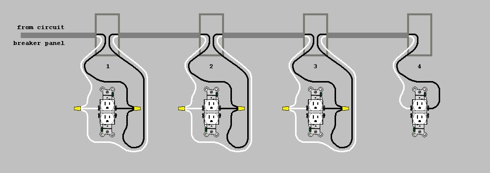 wiring outlets with pigtails