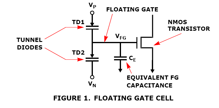 flash memory circuit
