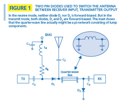 PIN Diode T-R Switch for use with RF Power Amplifier - Electrical