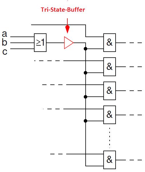 digital circuits using logic gates