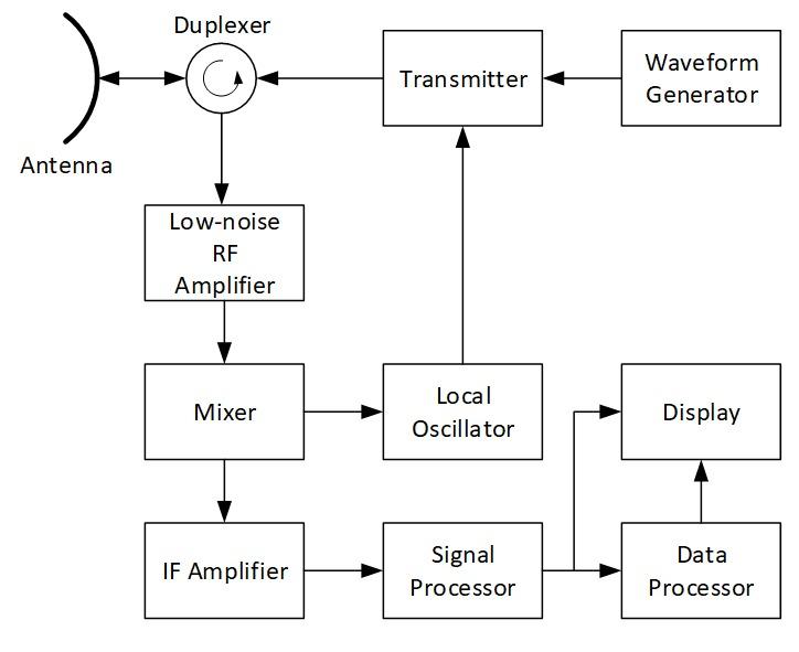 Draw A Circuit Diagram Wiring Diagram