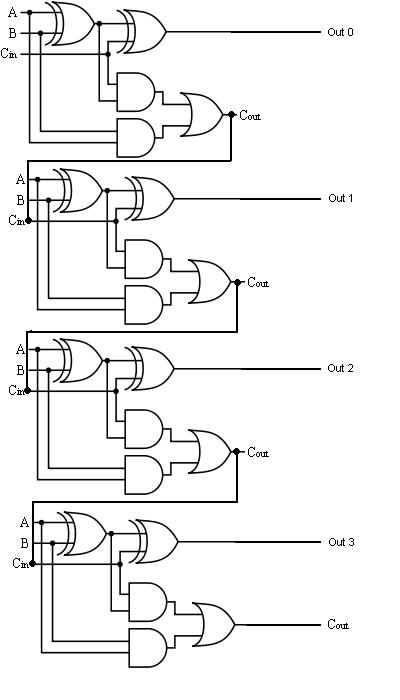 8 bit adder circuit
