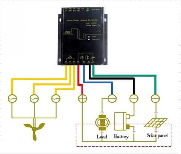 Difficulty in understanding charge controller for solar and wind