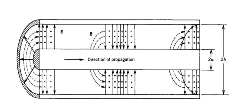 current current is the movement of electrical charge the flow