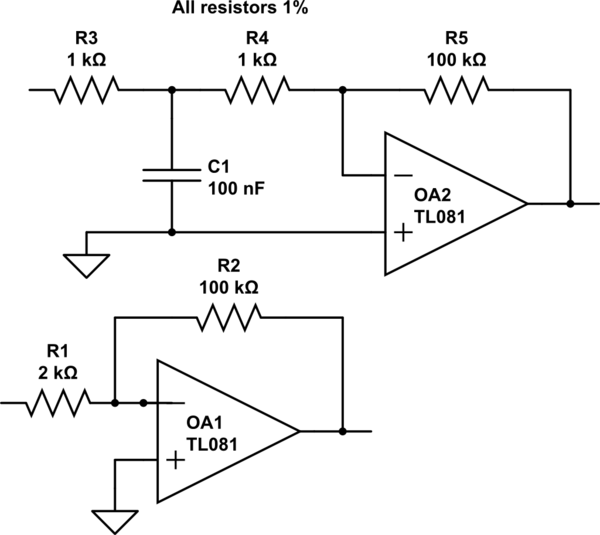 squareroot circuit electronics for you