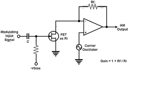 radio frequency modulator circuit